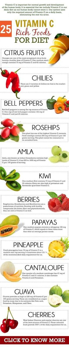 25 Foods Rich in Vitamin C  #foodfacts http://ncnskincare.com/
