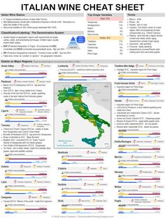 Italian+Wine+Cheat+Sheet.jpg (1200×1600)