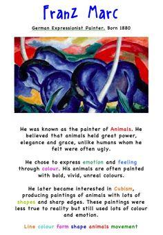 Franz Marc. Artist Fact Sheet