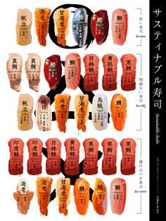 インフォグラフィック「サスティナブル寿司」 #Sustainable #Sushi #infographic http://blog.ukara.co.jp/entry/2013/10/03/071817