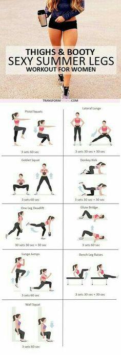 thigh fat loss diet