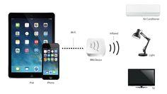 Control de dispositivos por Infrarrojo y Wifi.