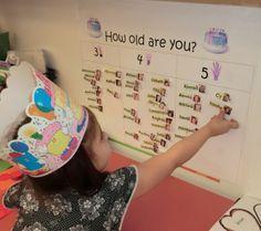 Birthday Chart Have student switch their picture on their birthday Classroom Displays, Classroom Organization, Classroom Ideas, Preschool Charts, Preschool Ideas, Preschool Birthday Board, Student Birthdays, Birthday Display, Birthday Charts