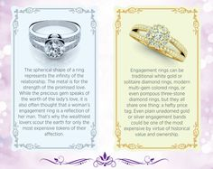Are you looking for the perfect engagement ring? Refer to the image above to get an idea what the most important piece of jewellery you will ever buy represents and what it means to your significant other. Custom Made Engagement Rings, Perfect Engagement Ring, Designer Engagement Rings, Diamond Solitaire Rings, Color Ring, Ring Designs, White Gold, Gems, Wedding Rings