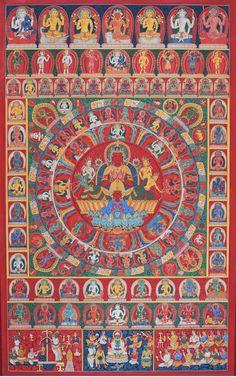 SURYA MANDALA Worship of planetary deities was important in Nepali buddhism in…