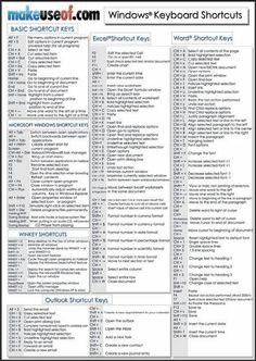 Getting to know Windows keyboard shortcuts not only will help you getting the work done faster, but also become more efficient. If you spend on Windows computer considerbale amount of time daily then this cheat sheet is a must-have for you. It contains 100+ Windows Keyboard Shortcuts. If you're aware of some of the shortcuts [...]: