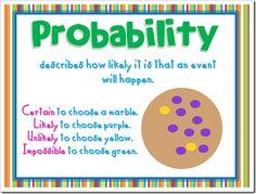 Pourquoi pas avec de vrais biscuits qu on briserait pour découvrir le nombre de pépites ?  Probability language and activity for second graders