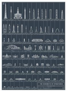 A Basílica de Santa Sophia, o Guggenheim de Bilbao, e o Burj Khalifa estão entre as 90 obras que oPop Chart Lab cons...
