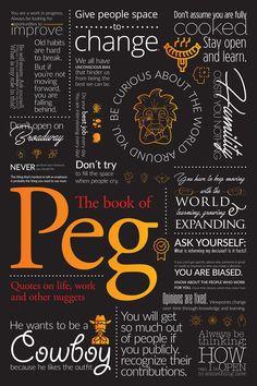 Graphic Design, Visual Communication