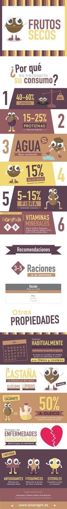 Beneficios de los frutos secos - Infografías y Remedios. #infografia #nutrición #infographic