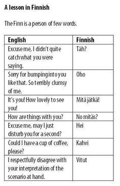 Finnish Vocabulary Builder (with Audio) Vocabulary Builder, Vocabulary Games, The Words, Finnish Memes, Learn Finnish, Finnish Words, Finnish Language, Thinking Day, Helsinki