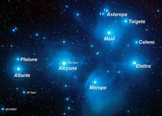 Pleiadians are from a star system called Pleiades. This star system is a small cluster of seven stars located in the Constellation of Taurus the Bull; it is 500 light years from planet Earth. They are a humanoid race who visits Earth often and whom we share a common ancestry.