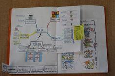 OK zeszyt» Blog Archive » Rozdział 7. Ciekawe pomysły Praktyków Learning To Relax, Ways Of Learning, Learning Styles, Learning Process, Student Learning, Importance Of Education, Languages Online, Learn A New Language, Continuing Education