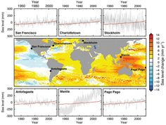 Extra atmospheric heat causes ocean waters to expand and glacial ice to melt, both of whichraise sea levels around the globe. Given that half of the world's population lives within 100 kilometers of a coastline—including most of the world'smegacities—sea level rise could prove the most pressing challenge to humanity that climate change poses.