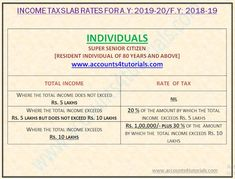 Income tax slab rates in India for F.Y: 2018 19 for super senior citizen Tax Payment, Tax Refund, Income Tax, Higher Education, Citizen, Finance, India, College Teaching, Economics