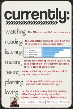 Inspiration: RubyBows: Project Life currently card.  Love that she added her Pinterest stats :)