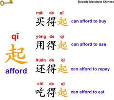 how to say how much in mandarin