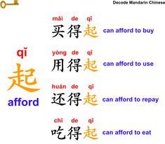 verb + 得 + 起 = afford to