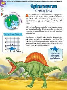 Malay Language, Ipa, Dinosaurs, Studying, Knowledge, Horse, Science, Books, Animals