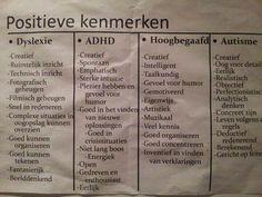 Herkaderen en omdenken van gedrag met woorden - NLP-Groningen.com