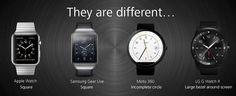 Comparativa Huawei Watch