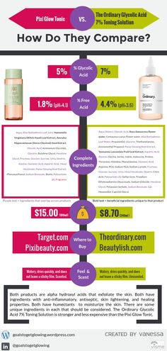 for Infographic Comparing Pixi Glow vs. The Ordinary Glycolic Acid Toning Solution Pixi glow tonic vs the ordinary by goalstogetglowingPixi glow tonic vs the ordinary by goalstogetglowing Skincare Dupes, Beauty Dupes, Beauty Skin, Beauty Hacks, Beauty Products, Makeup Dupes, Beauty 101, The Ordinary Vs Pixi, The Ordinary Dupes