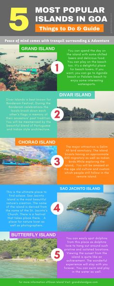 Best Islands in Goa - List of 5 Popular Tourist Island - Things to do Goa Travel, India Travel Guide, World Travel Guide, Travel Alone, Travel And Leisure, Travel Guides, Travel Destinations, Hiking Places, Best Places To Travel