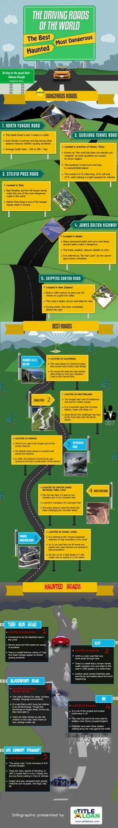 """Check out the """"Haunted Roads"""" section of this infographic on """"The Best, Most Dangerous & Haunted Roads in the World."""""""