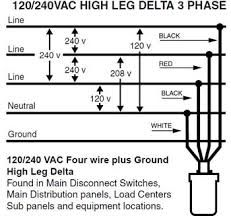 Related Image Electrical Engineering Books Electrical Projects Electrical Circuit Diagram