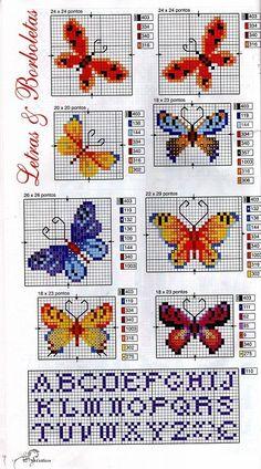 Butterflies chart
