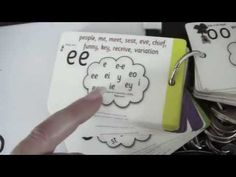 How to use the spelling cloud keyring - SSP Speedy Spelling Program - the Speedy Six Spelling Activities, Phonemic Awareness, Sight Words, Phonics, First World, English Language, Coding, Letters, Map