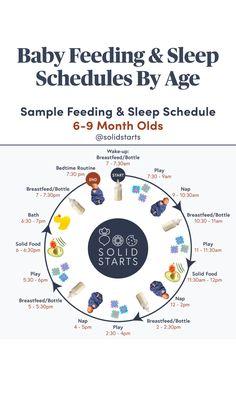 Newborn Baby Tips, Baby Life Hacks, Baby Information, Healthy Baby Food, Baby Schedule, Baby Planning, Baby Care Tips, Baby Development, Baby Health