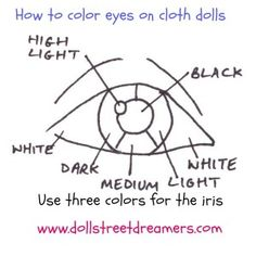 mini tutorial on how to color eyes on cloth dolls