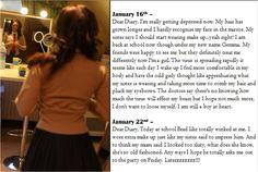 Bunnygirl Tg Captions: Dear diary