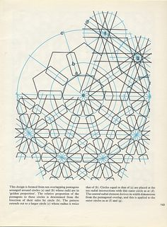 Pattern in Islamic Art - PIA 143