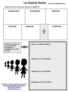 Teaching Spanish w/ Comprehensible Input: La Guerra Sucia - 2 graphic organizers AND other links to materials