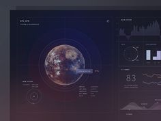 Part of a spaceship dashboard.  100%—http://cl.ly/image/0A1z3J0P0u0C