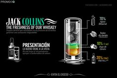 Jack Daniel's Drinks by Abraham García Sánchez, via Behance Bebidas Jack Daniels, Whisky Jack Daniels, Jack Daniels Cocktails, Whiskey Drinks, Scotch Whiskey, Bar Drinks, Jack Daniels Party, Irish Whiskey, Cocktail Drinks