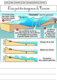 DOSSIER sur l'EAU (20 pages états de l'eau, acheminement, cycle de l'eau, filtration)