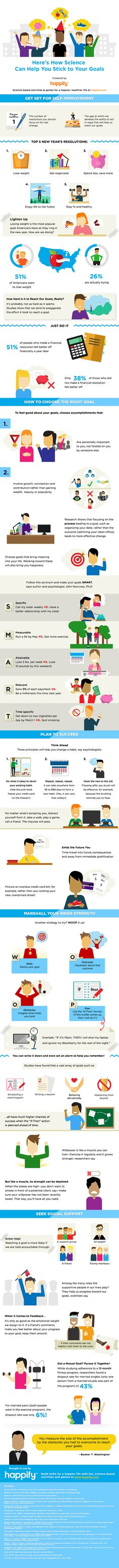 Check out this nifty infographic with everything you need to keep that resolution.
