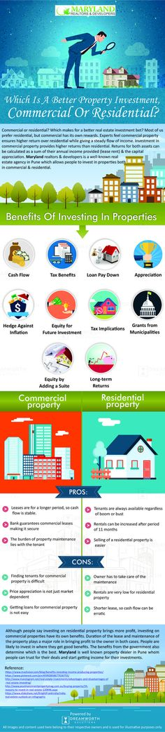 Commercial or residential? Which makes for a better real estate investment bet? Most of us prefer residential, but commercial has its own rewards. Experts feel commercial property ensures higher return over residential while giving a steady flow of income. Investment in commercial property provides higher returns than residential. Returns for both assets can be calculated as a sum of their annual income provided (lease rent) and the capital appreciation.