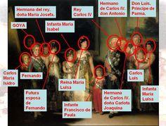 Goya - La familia de Carlos IV Ap Spanish, Spanish Culture, How To Speak Spanish, Spanish Teacher, Spanish Classroom, Teaching Spanish, Classroom Ideas, All About Spain, Places In Spain