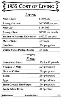 1955 Cost of Living