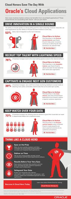 Cloud Heroes Save The Day With Oracle's Cloud Applications