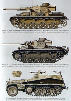 Panzerwaffe Afrika Korps