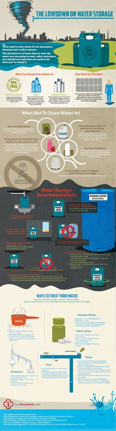 National Preparedness Month Infographics: Raising Emergency Preparedness Awareness #prepperstorage