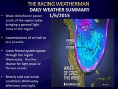 The first forecast of 2015 for the Racing Weather Man is now available at http://racingwxman.weebly.com/