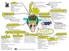 altered neuro function