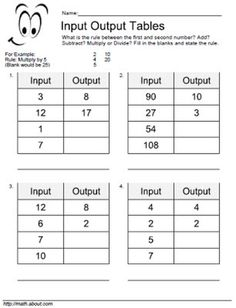 Time Distance Speed Worksheet Word Input Output Table Worksheets For Basic Operations  Worksheets  Surface Area Worksheet 6th Grade Excel with Electrons In Atoms Worksheet Excel Input Output Table Worksheets For Basic Operations Multiplicationmathtable Worksheets Graphing Pictures Worksheets Excel