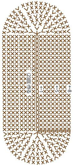 Marvelous Crochet A Shell Stitch Purse Bag Ideas. Wonderful Crochet A Shell Stitch Purse Bag Ideas. Irish Crochet Patterns, Crochet Purse Patterns, Crochet Amigurumi Free Patterns, Crochet Diagram, Crochet Designs, Crochet Ideas, Scrap Yarn Crochet, Knit Crochet, Doilies Crochet